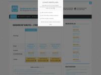 badewanne-mit-whirlpool.com