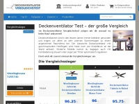 Deckenventilator-test24.de