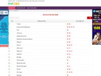 4yoginis.com Webseite Vorschau