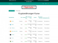 kryptowaehrungen-kurse.de