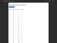 numbermonk.com