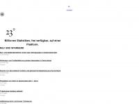 23degrees.io Webseite Vorschau