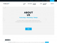 profitroom.com