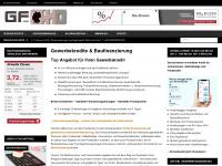 gewerbliche-finanzierung.com