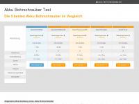 akkubohrschrauber-testportal.de